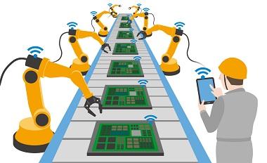 Intelligent Image Processing Technology