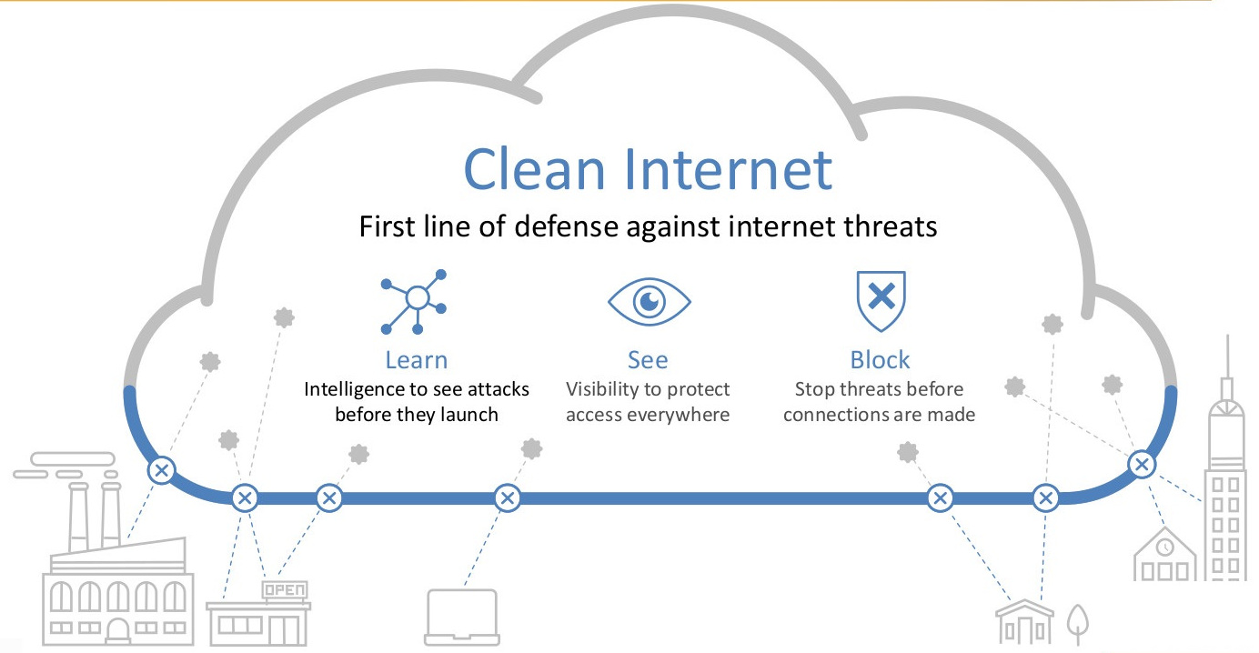 Clean Internet