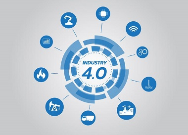 Industry 4.0 Adoption in India